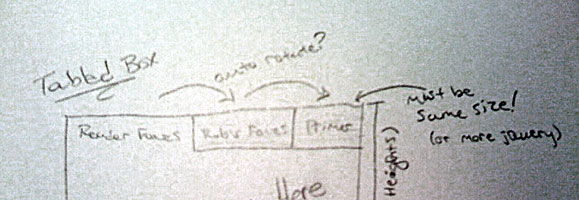drawing of a tabbed box
