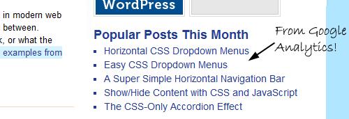 Google Analytics Top Content on WordPress